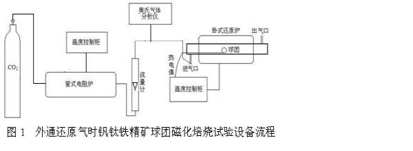 电路 电路图 电子 户型 户型图 平面图 原理图 600_220